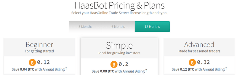 HaasOnline Trading Bot pricing plans